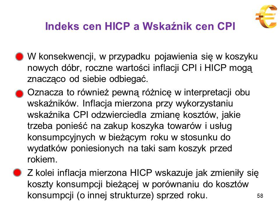 Indeks cen HICP a Wskaźnik cen CPI W konsekwencji, w przypadku pojawienia się w koszyku nowych dóbr, roczne wartości inflacji CPI i HICP mogą znacząco od siebie odbiegać.