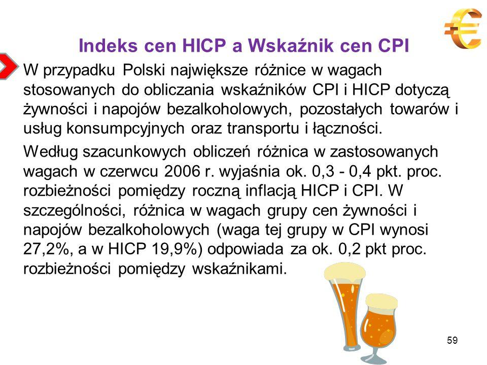 Indeks cen HICP a Wskaźnik cen CPI W przypadku Polski największe różnice w wagach stosowanych do obliczania wskaźników CPI i HICP dotyczą żywności i napojów bezalkoholowych, pozostałych towarów i usług konsumpcyjnych oraz transportu i łączności.