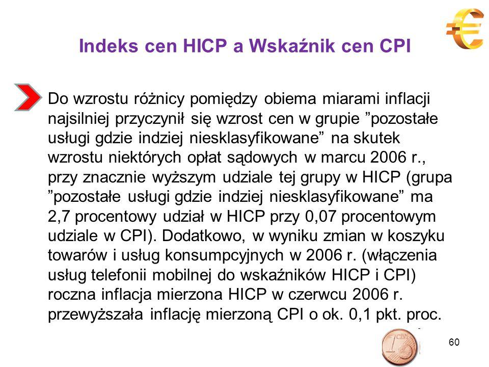 Indeks cen HICP a Wskaźnik cen CPI Do wzrostu różnicy pomiędzy obiema miarami inflacji najsilniej przyczynił się wzrost cen w grupie pozostałe usługi gdzie indziej niesklasyfikowane na skutek wzrostu niektórych opłat sądowych w marcu 2006 r., przy znacznie wyższym udziale tej grupy w HICP (grupa pozostałe usługi gdzie indziej niesklasyfikowane ma 2,7 procentowy udział w HICP przy 0,07 procentowym udziale w CPI).
