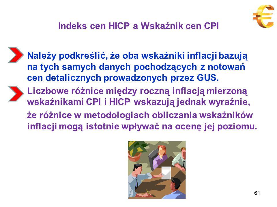Indeks cen HICP a Wskaźnik cen CPI Należy podkreślić, że oba wskaźniki inflacji bazują na tych samych danych pochodzących z notowań cen detalicznych prowadzonych przez GUS.