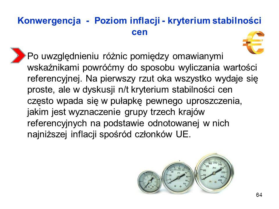 Konwergencja - Poziom inflacji - kryterium stabilności cen Po uwzględnieniu różnic pomiędzy omawianymi wskaźnikami powróćmy do sposobu wyliczania wartości referencyjnej.