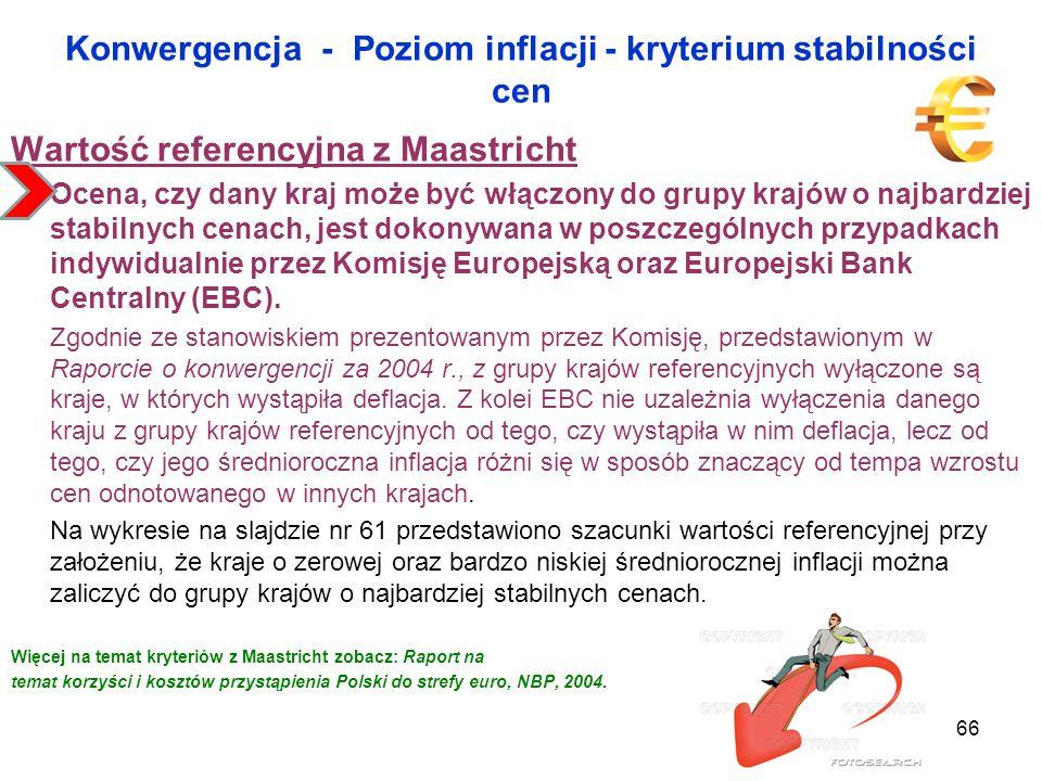 Konwergencja - Poziom inflacji - kryterium stabilności cen Wartość referencyjna z Maastricht Ocena, czy dany kraj może być włączony do grupy krajów o najbardziej stabilnych cenach, jest dokonywana w poszczególnych przypadkach indywidualnie przez Komisję Europejską oraz Europejski Bank Centralny (EBC).