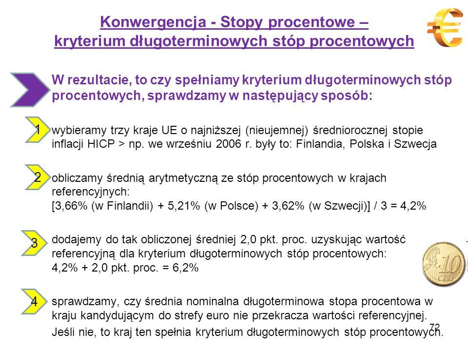 Konwergencja - Stopy procentowe – kryterium długoterminowych stóp procentowych W rezultacie, to czy spełniamy kryterium długoterminowych stóp procentowych, sprawdzamy w następujący sposób: wybieramy trzy kraje UE o najniższej (nieujemnej) średniorocznej stopie inflacji HICP > np.