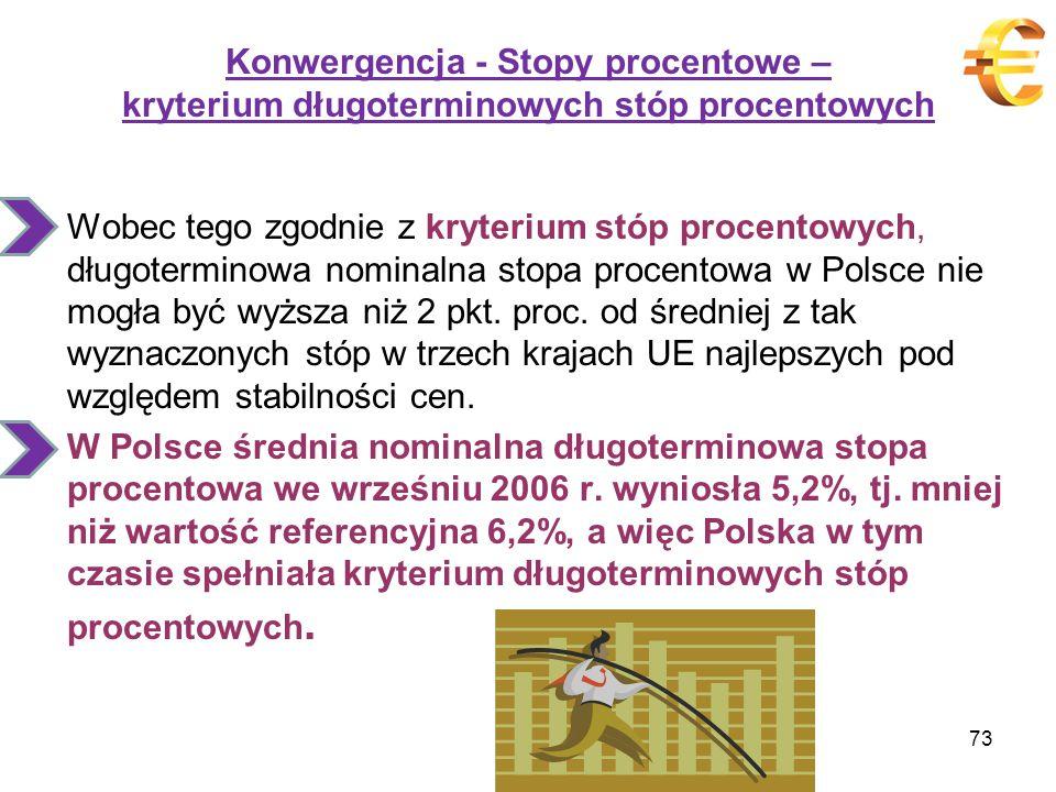 Konwergencja - Stopy procentowe – kryterium długoterminowych stóp procentowych Wobec tego zgodnie z kryterium stóp procentowych, długoterminowa nominalna stopa procentowa w Polsce nie mogła być wyższa niż 2 pkt.