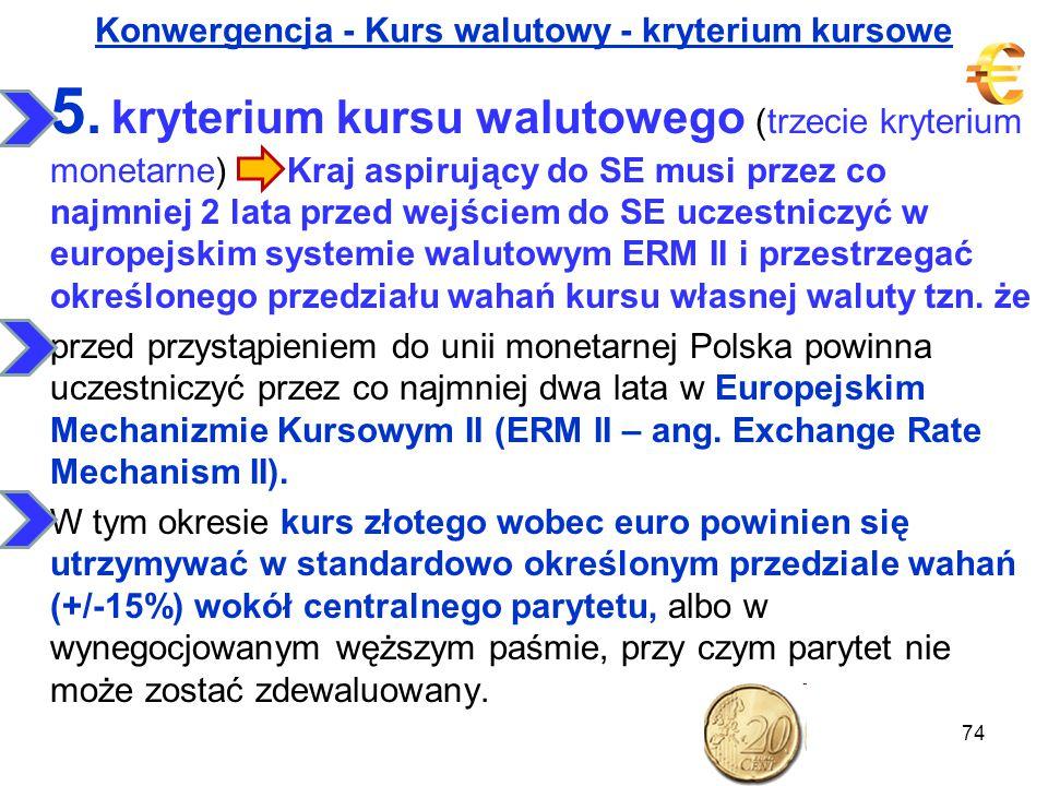 Konwergencja - Kurs walutowy - kryterium kursowe 5.