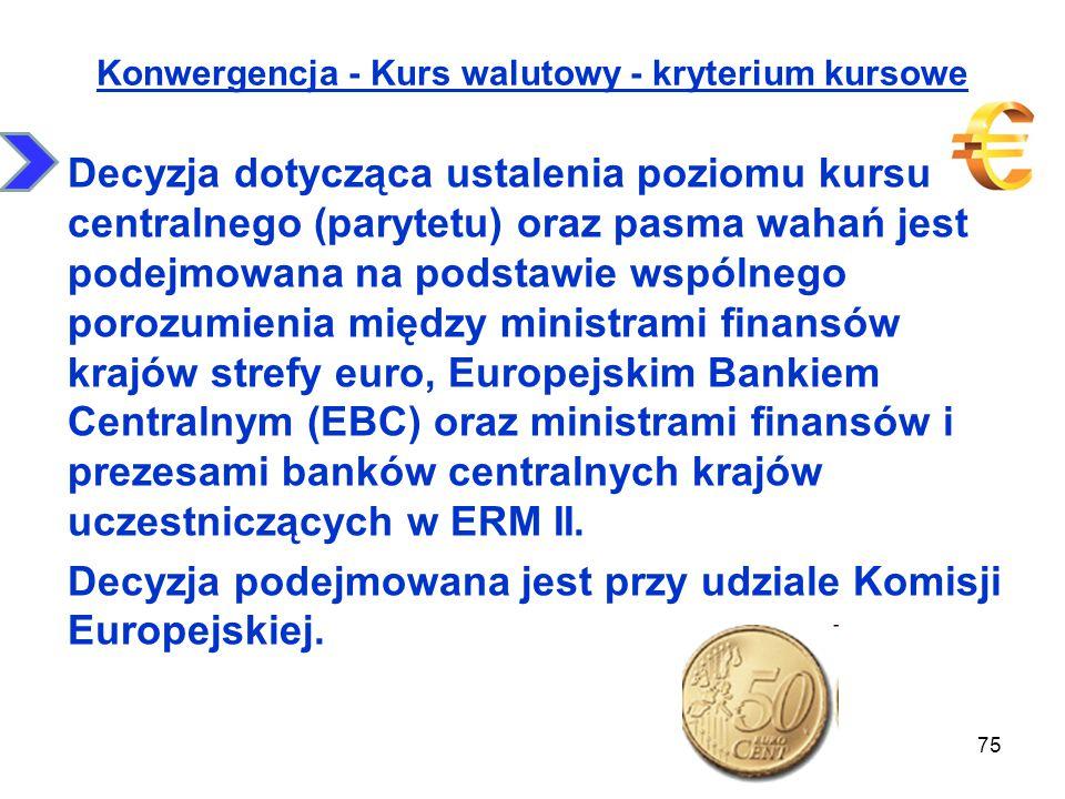 Konwergencja - Kurs walutowy - kryterium kursowe Decyzja dotycząca ustalenia poziomu kursu centralnego (parytetu) oraz pasma wahań jest podejmowana na podstawie wspólnego porozumienia między ministrami finansów krajów strefy euro, Europejskim Bankiem Centralnym (EBC) oraz ministrami finansów i prezesami banków centralnych krajów uczestniczących w ERM II.