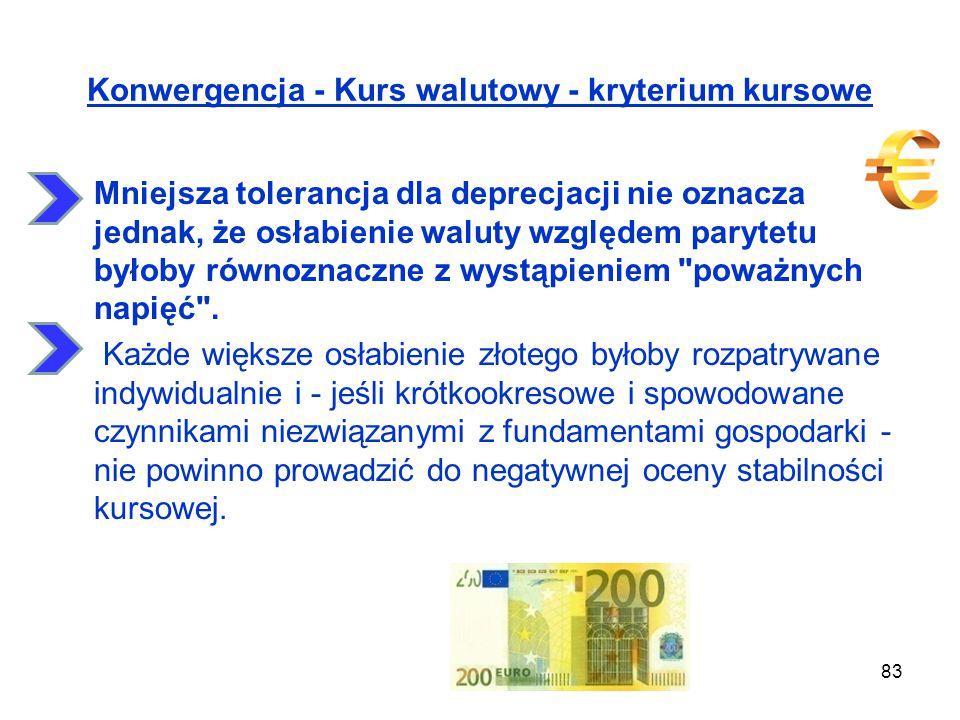 Konwergencja - Kurs walutowy - kryterium kursowe Mniejsza tolerancja dla deprecjacji nie oznacza jednak, że osłabienie waluty względem parytetu byłoby równoznaczne z wystąpieniem poważnych napięć .