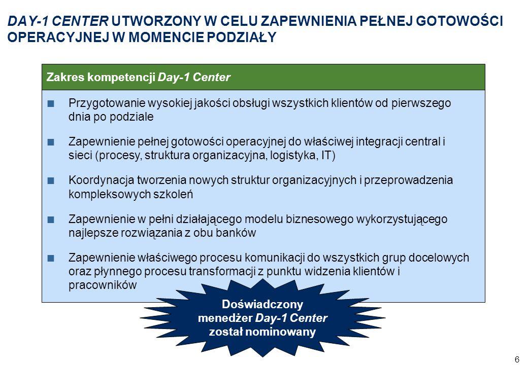7 Komitet Sterujący Spotkania z Liderem Programu Spotkania w ramach Day-1 Center Cotygodniowe spotkania z Koordynatorami ds.