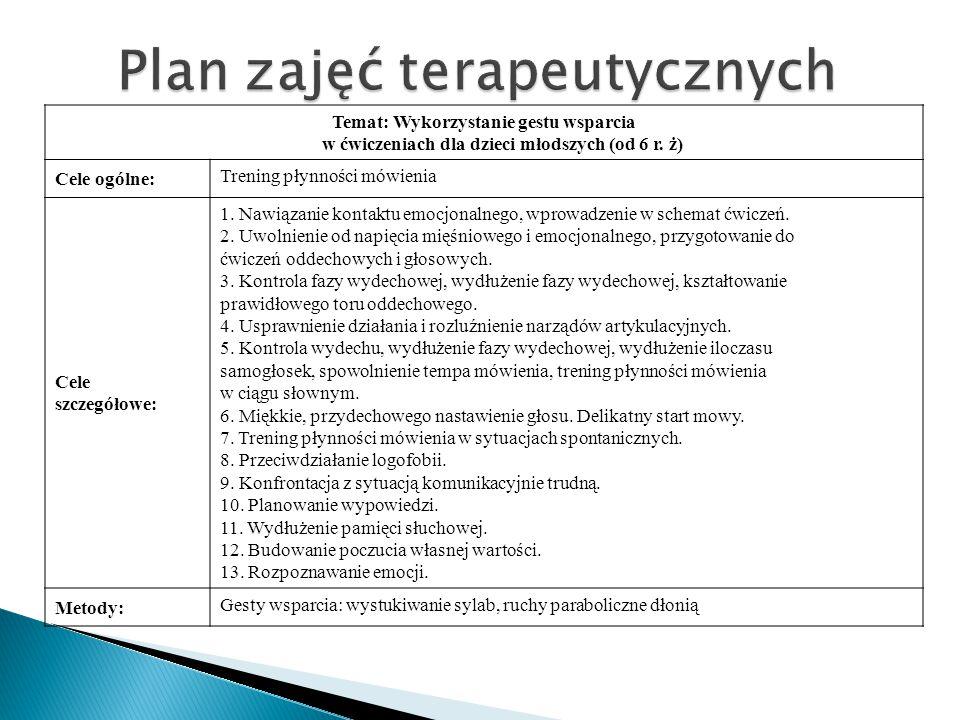 Temat: Wykorzystanie gestu wsparcia w ćwiczeniach dla dzieci młodszych (od 6 r. ż) Cele ogólne: Trening płynności mówienia Cele szczegółowe: 1. Nawiąz