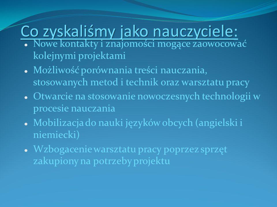 Co zyskaliśmy jako nauczyciele Co zyskaliśmy jako nauczyciele: Nowe kontakty i znajomości mogące zaowocować kolejnymi projektami Możliwość porównania treści nauczania, stosowanych metod i technik oraz warsztatu pracy Otwarcie na stosowanie nowoczesnych technologii w procesie nauczania Mobilizacja do nauki języków obcych (angielski i niemiecki) Wzbogacenie warsztatu pracy poprzez sprzęt zakupiony na potrzeby projektu