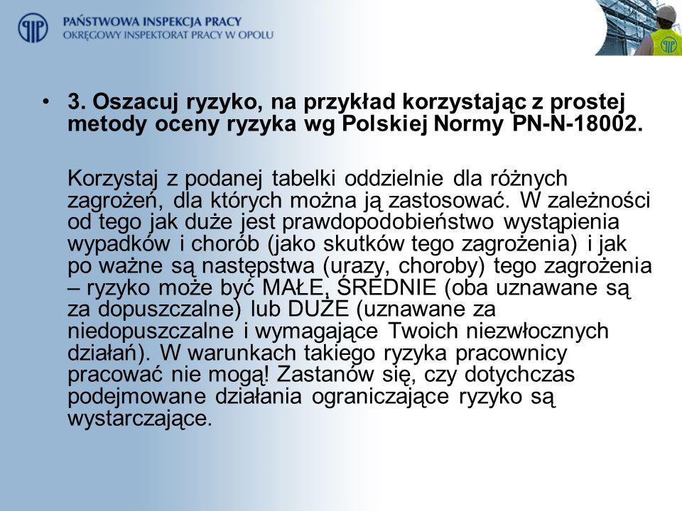 3. Oszacuj ryzyko, na przykład korzystając z prostej metody oceny ryzyka wg Polskiej Normy PN-N-18002. Korzystaj z podanej tabelki oddzielnie dla różn