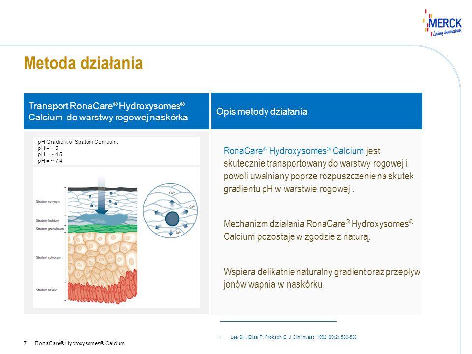 Metoda działania RonaCare ® Hydroxysomes ® Calcium jest skutecznie transportowany do warstwy rogowej i powoli uwalniany poprze rozpuszczenie na skutek