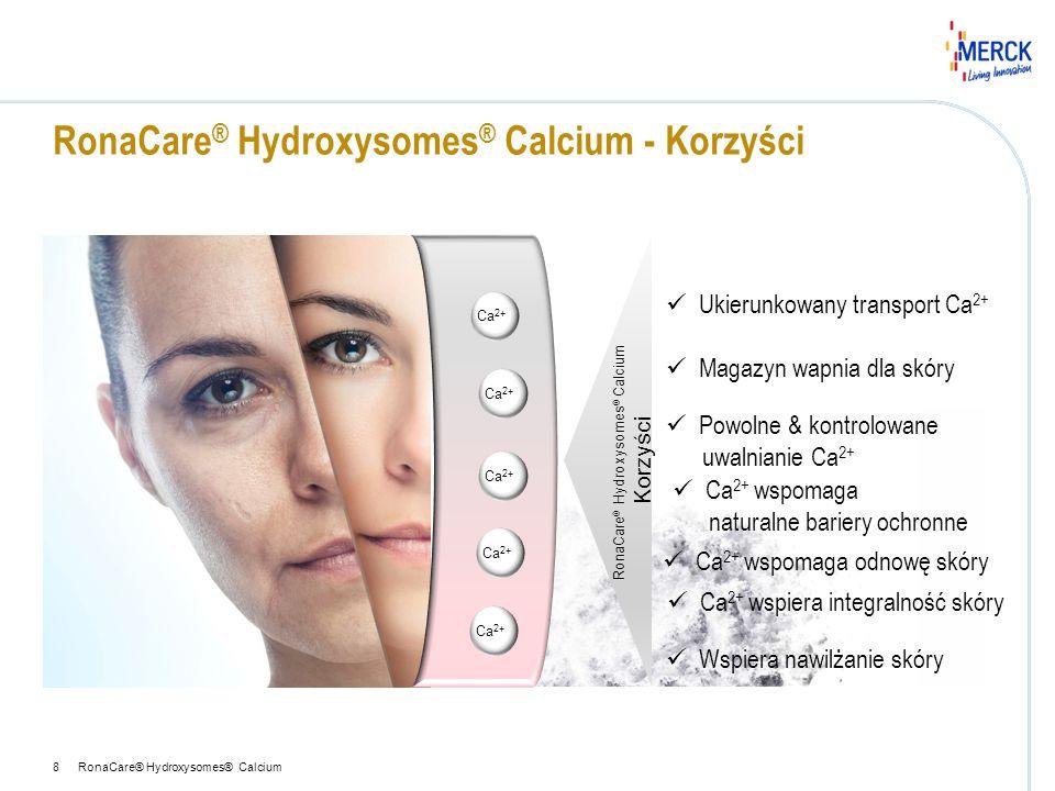 RonaCare ® Hydroxysomes ® Calcium - Korzyści RonaCare® Hydroxysomes® Calcium8 Ca 2+ wspomaga odnowę skóry Powolne & kontrolowane uwalnianie Ca 2+ Ca 2
