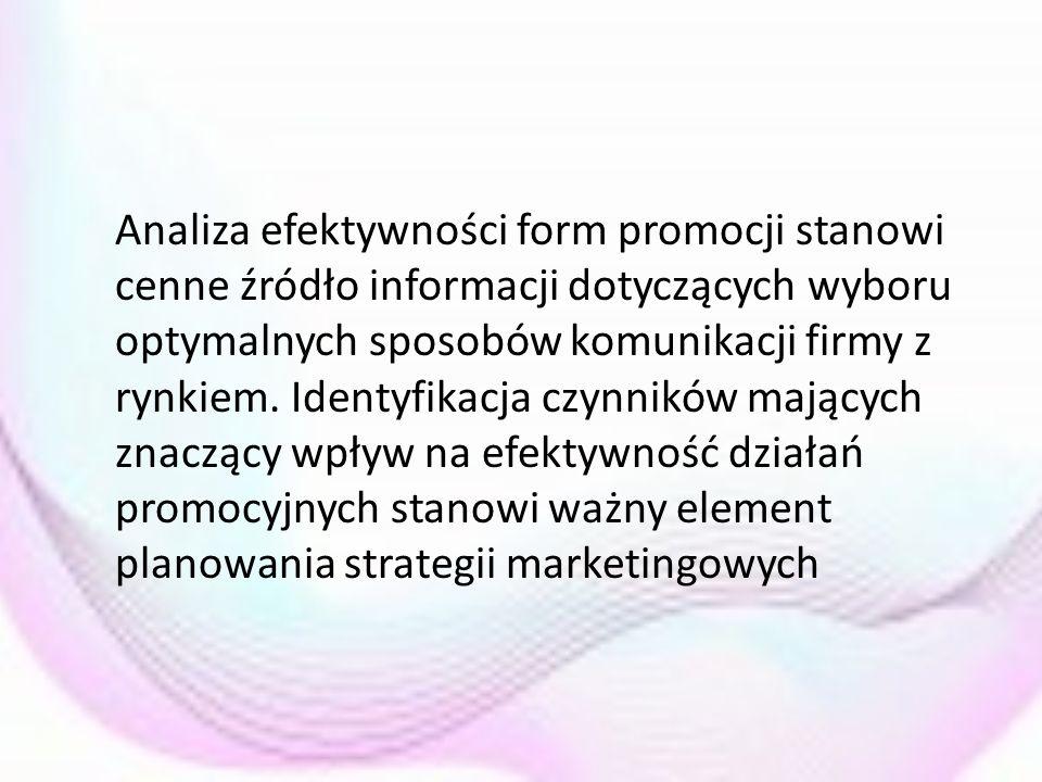 Analiza efektywności form promocji stanowi cenne źródło informacji dotyczących wyboru optymalnych sposobów komunikacji firmy z rynkiem. Identyfikacja