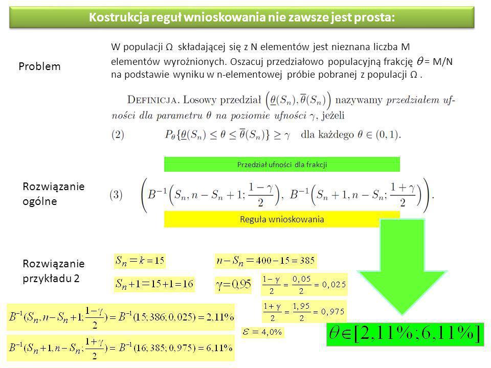 Kostrukcja reguł wnioskowania nie zawsze jest prosta: W populacji Ω składającej się z N elementów jest nieznana liczba M elementów wyrożnionych.