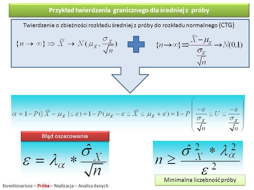 Twierdzenie o zbieżności rozkładu średniej z próby do rozkładu normalnego (CTG) Błąd oszacowania Minimalna liczebność próby Kwestionariusz – Próba – Realizacja – Analiza danych Przykład twierdzenia granicznego dla średniej z próby