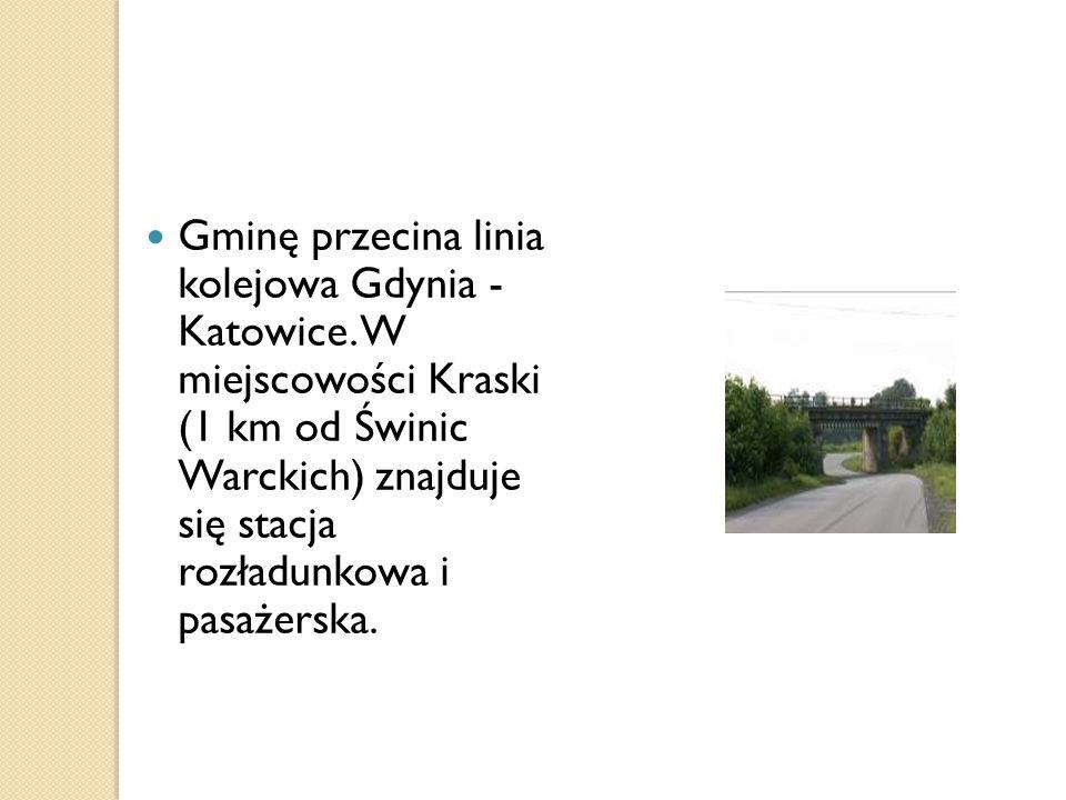 Gminę przecina linia kolejowa Gdynia - Katowice.