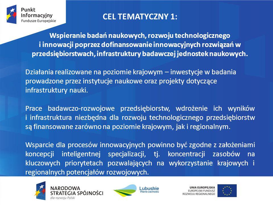 CEL TEMATYCZNY 1: Wspieranie badań naukowych, rozwoju technologicznego i innowacji poprzez dofinansowanie innowacyjnych rozwiązań w przedsiębiorstwach