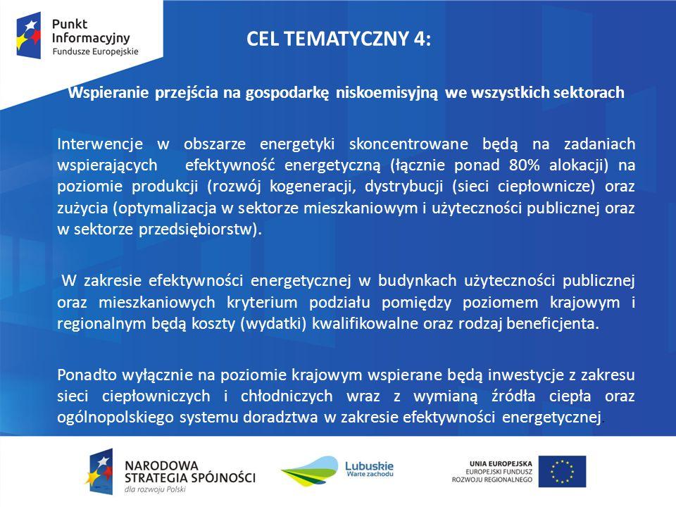 CEL TEMATYCZNY 4: Wspieranie przejścia na gospodarkę niskoemisyjną we wszystkich sektorach Interwencje w obszarze energetyki skoncentrowane będą na za