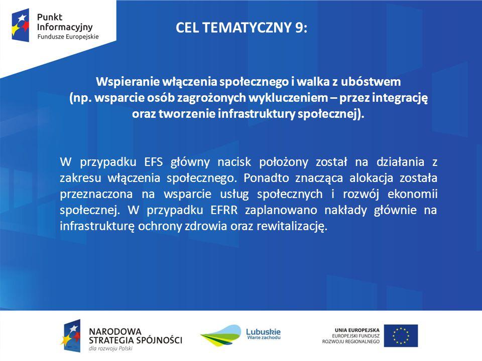 CEL TEMATYCZNY 9: Wspieranie włączenia społecznego i walka z ubóstwem (np. wsparcie osób zagrożonych wykluczeniem – przez integrację oraz tworzenie in