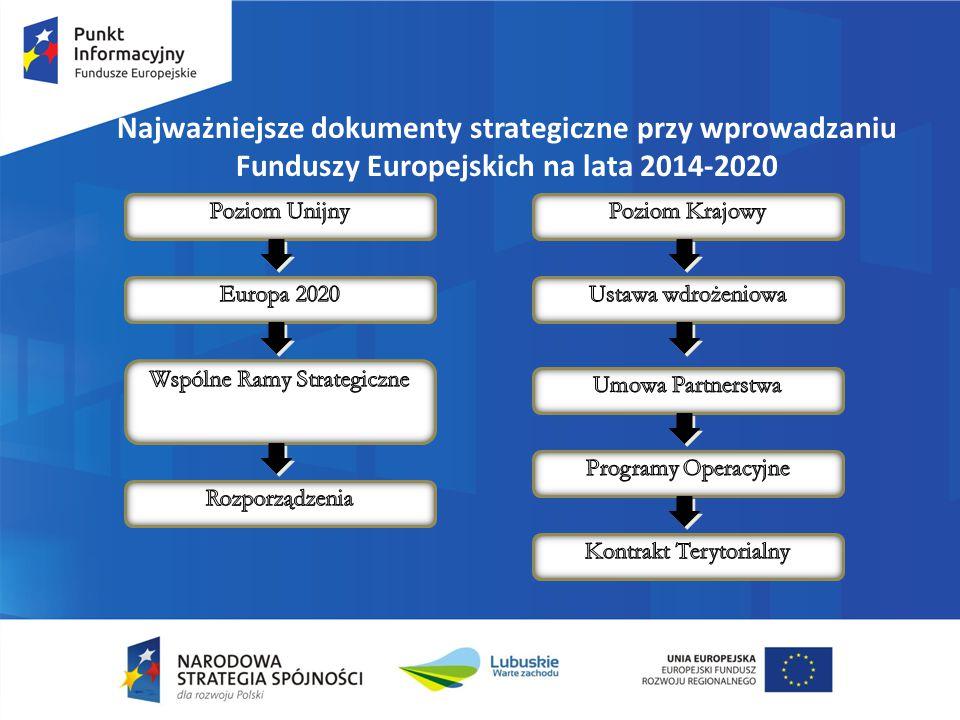 Najważniejsze dokumenty strategiczne przy wprowadzaniu Funduszy Europejskich na lata 2014-2020