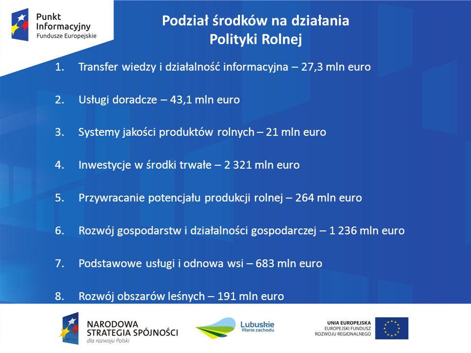 Podział środków na działania Polityki Rolnej 1.Transfer wiedzy i działalność informacyjna – 27,3 mln euro 2.Usługi doradcze – 43,1 mln euro 3.Systemy