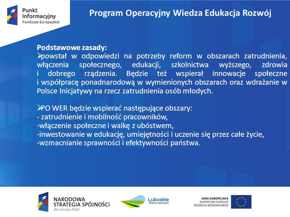 Podstawowe zasady:  powstał w odpowiedzi na potrzeby reform w obszarach zatrudnienia, włączenia społecznego, edukacji, szkolnictwa wyższego, zdrowia