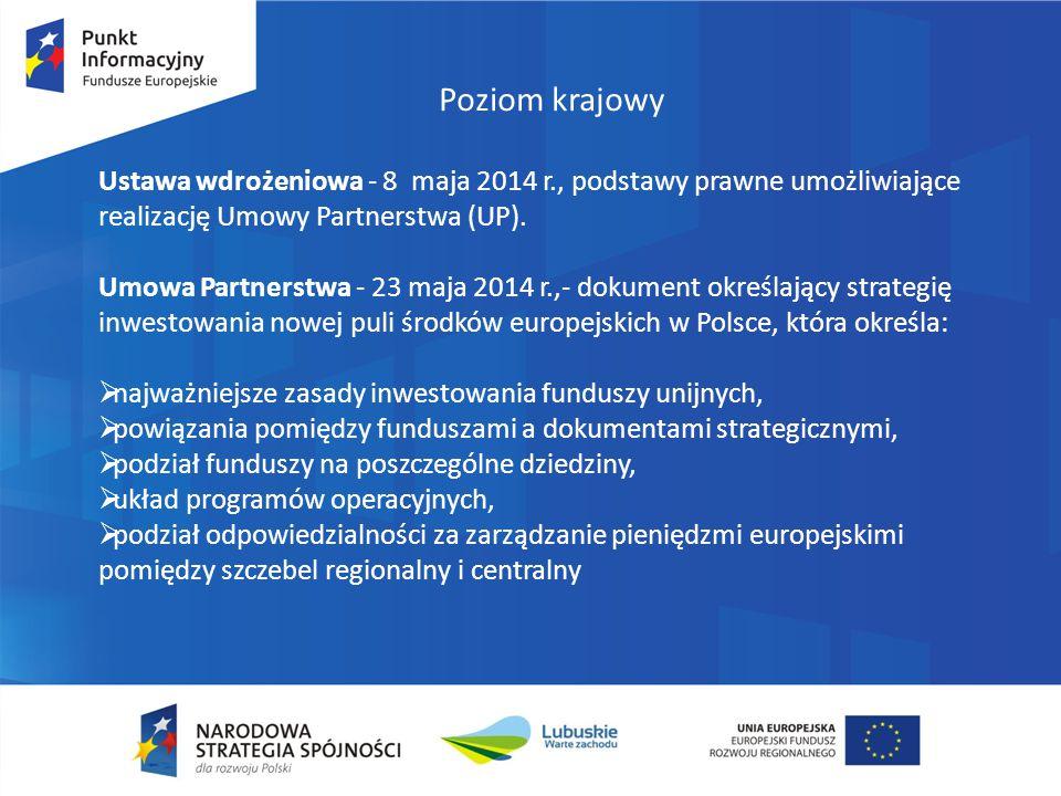Poziom krajowy Ustawa wdrożeniowa - 8 maja 2014 r., podstawy prawne umożliwiające realizację Umowy Partnerstwa (UP). Umowa Partnerstwa - 23 maja 2014