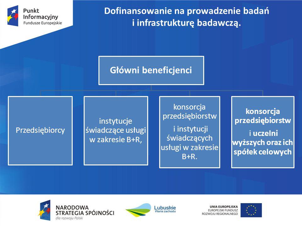 Dofinansowanie na prowadzenie badań i infrastrukturę badawczą. Główni beneficjenci Przedsiębiorcy instytucje świadczące usługi w zakresie B+R, konsorc