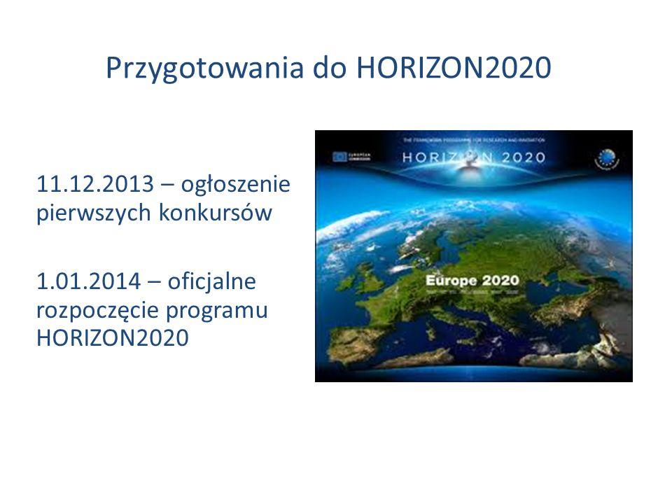 6 Copyright © KPK PB UE IPPT PAN HORYZONT HORIZON 2020 HORIZON 2020 79,2 mld Euro 79,2 mld Euro