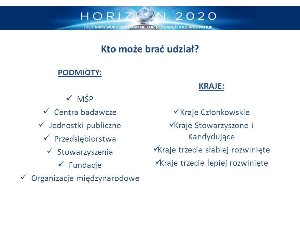 Partnerstwo Publiczno-Prywatne przemysłu opartego na surowcach pochodzenia biologicznego/BBI Zrównoważone Bezpieczeństwo Żywnościowe Konkurs 1 Niebieski Wzrost Konkurs 2 Innowacyjna zrównoważona biogospodarka sprzyjająca włączeniu społecznemu Konkurs 3 Obszary konkursów 2014-2015 Bezpieczeństwo żywnościowe, zrównoważone rolnictwo i leśnictwo, badania mórz i wód śródlądowych i biogospodarka 2,8 mld € 1 mld €