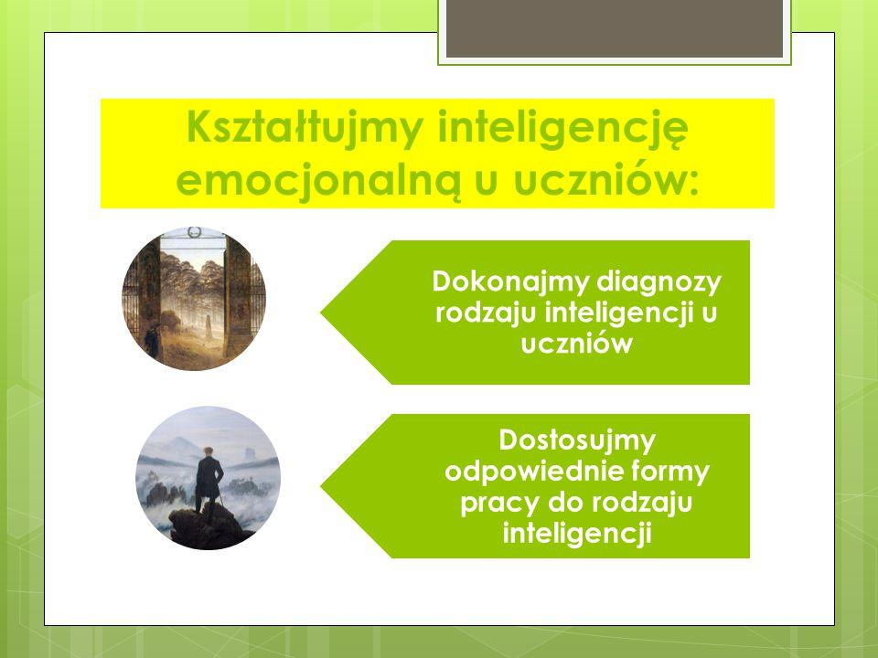 Kształtujmy inteligencję emocjonalną u uczniów: Dokonajmy diagnozy rodzaju inteligencji u uczniów Dostosujmy odpowiednie formy pracy do rodzaju inteli