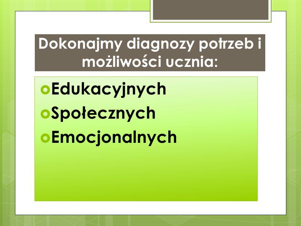 Dokonajmy diagnozy potrzeb i możliwości ucznia:  Edukacyjnych  Społecznych  Emocjonalnych
