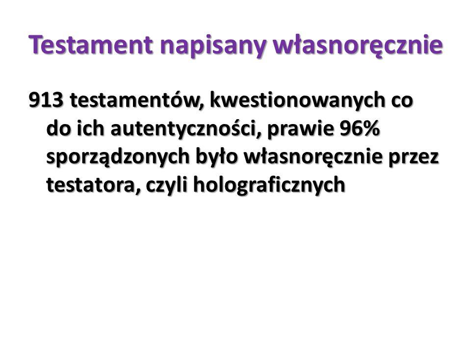Testament napisany własnoręcznie 913 testamentów, kwestionowanych co do ich autentyczności, prawie 96% sporządzonych było własnoręcznie przez testator