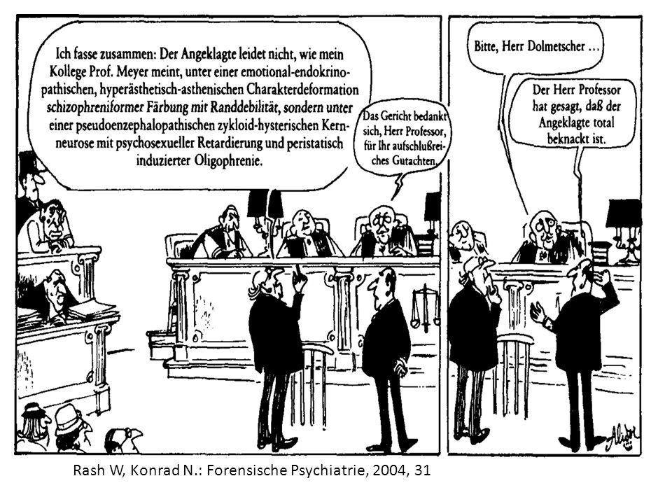 Forma testamentu Testamenty zwykłe Art.