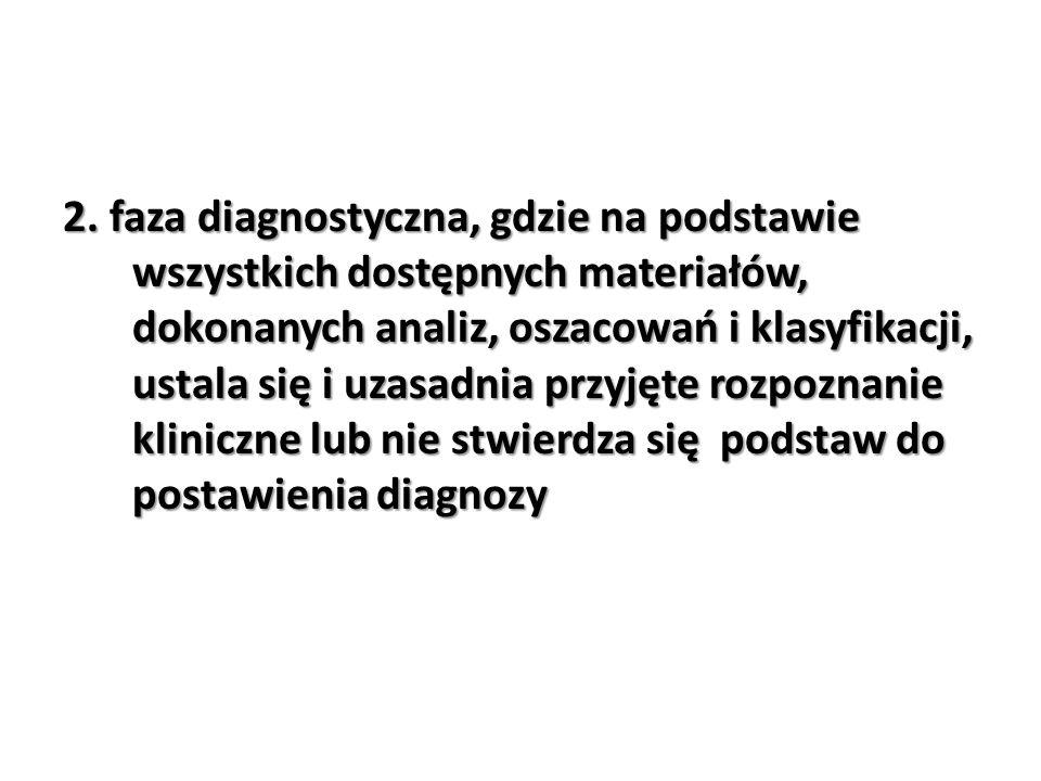 2. faza diagnostyczna, gdzie na podstawie wszystkich dostępnych materiałów, dokonanych analiz, oszacowań i klasyfikacji, ustala się i uzasadnia przyję