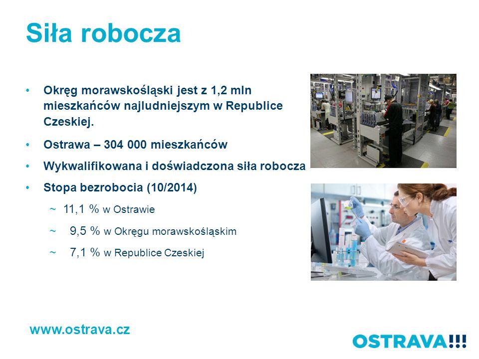 Siła robocza Okręg morawskośląski jest z 1,2 mln mieszkańców najludniejszym w Republice Czeskiej. Ostrawa – 304 000 mieszkańców Wykwalifikowana i dośw