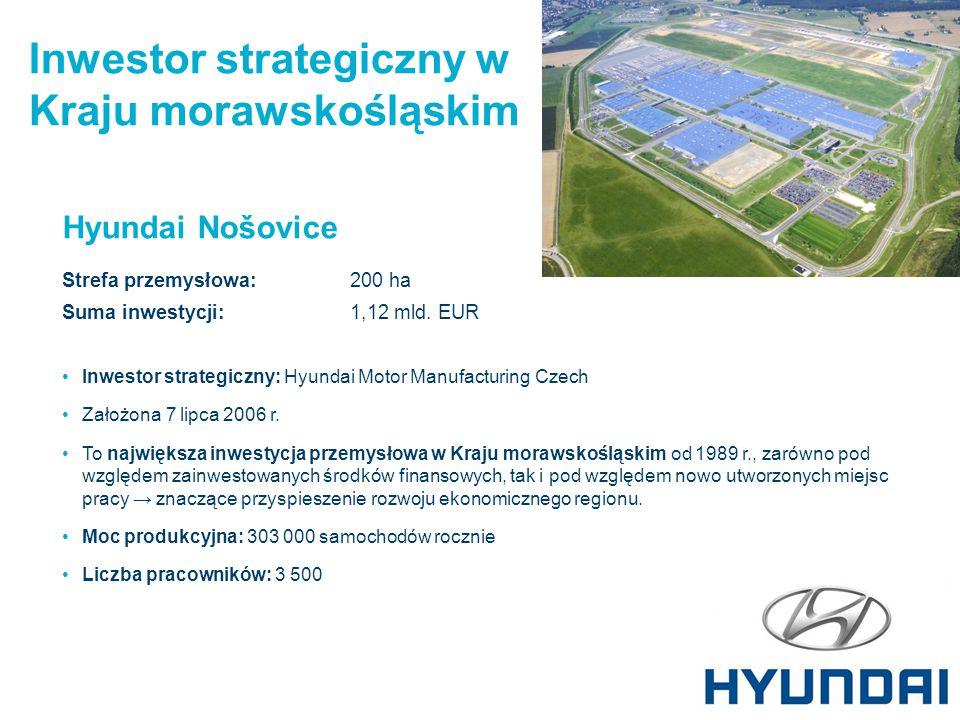 Hyundai Nošovice Strefa przemysłowa:200 ha Suma inwestycji: 1,12 mld. EUR Inwestor strategiczny: Hyundai Motor Manufacturing Czech Założona 7 lipca 20
