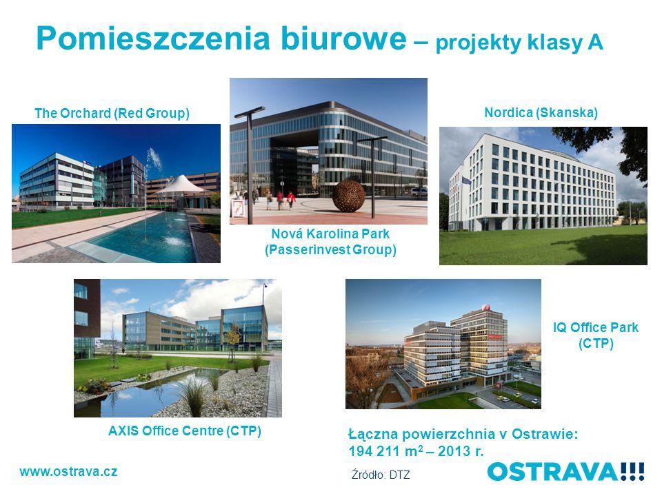 Pomieszczenia biurowe – projekty klasy A The Orchard (Red Group) Nordica (Skanska) Nová Karolina Park (Passerinvest Group) AXIS Office Centre (CTP) Łą