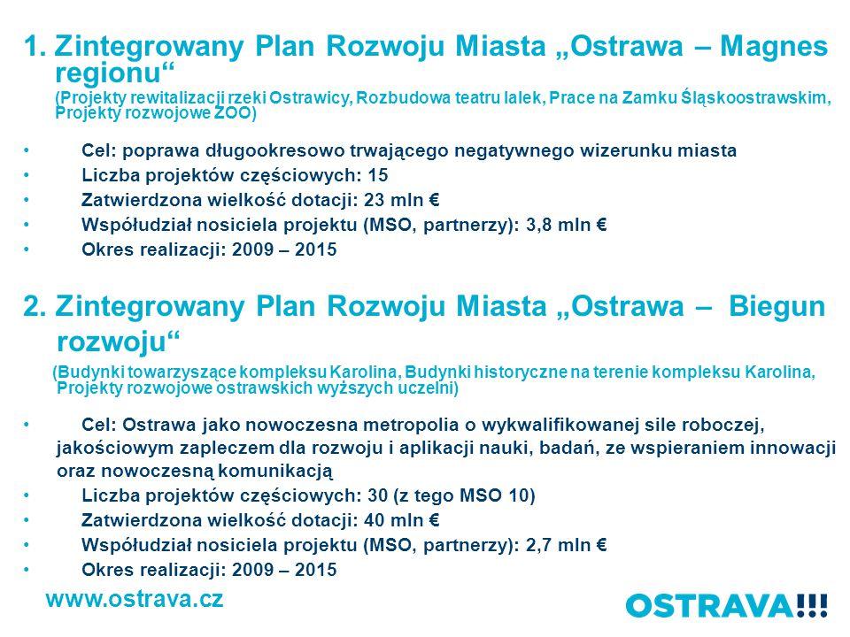 """1.Zintegrowany Plan Rozwoju Miasta """"Ostrawa – Magnes regionu"""" (Projekty rewitalizacji rzeki Ostrawicy, Rozbudowa teatru lalek, Prace na Zamku Śląskoos"""