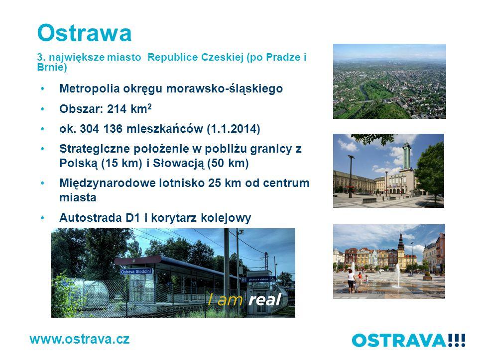 Metropolia okręgu morawsko-śląskiego Obszar: 214 km 2 ok. 304 136 mieszkańców (1.1.2014) Strategiczne położenie w pobliżu granicy z Polską (15 km) i S
