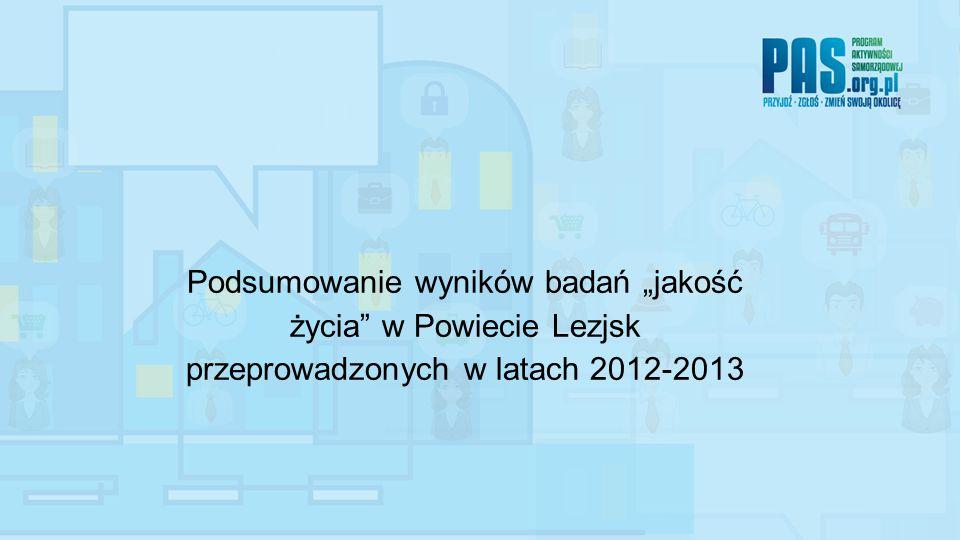 """Podsumowanie wyników badań """"jakość życia w Powiecie Lezjsk przeprowadzonych w latach 2012-2013"""