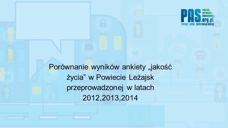 """Porównanie wyników ankiety """"jakość życia w Powiecie Leżajsk przeprowadzonej w latach 2012,2013,2014"""