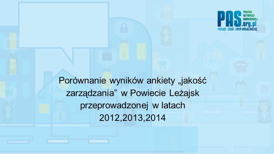 """Porównanie wyników ankiety """"jakość zarządzania w Powiecie Leżajsk przeprowadzonej w latach 2012,2013,2014"""