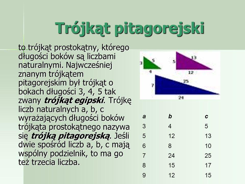 Trójkąty egipskie Trójkąt egipski jest trójkątem prostokątnym o stosunkach długości boków 3:4:5. Znany był w starożytnym Egipcie (stąd nazwa), w piram