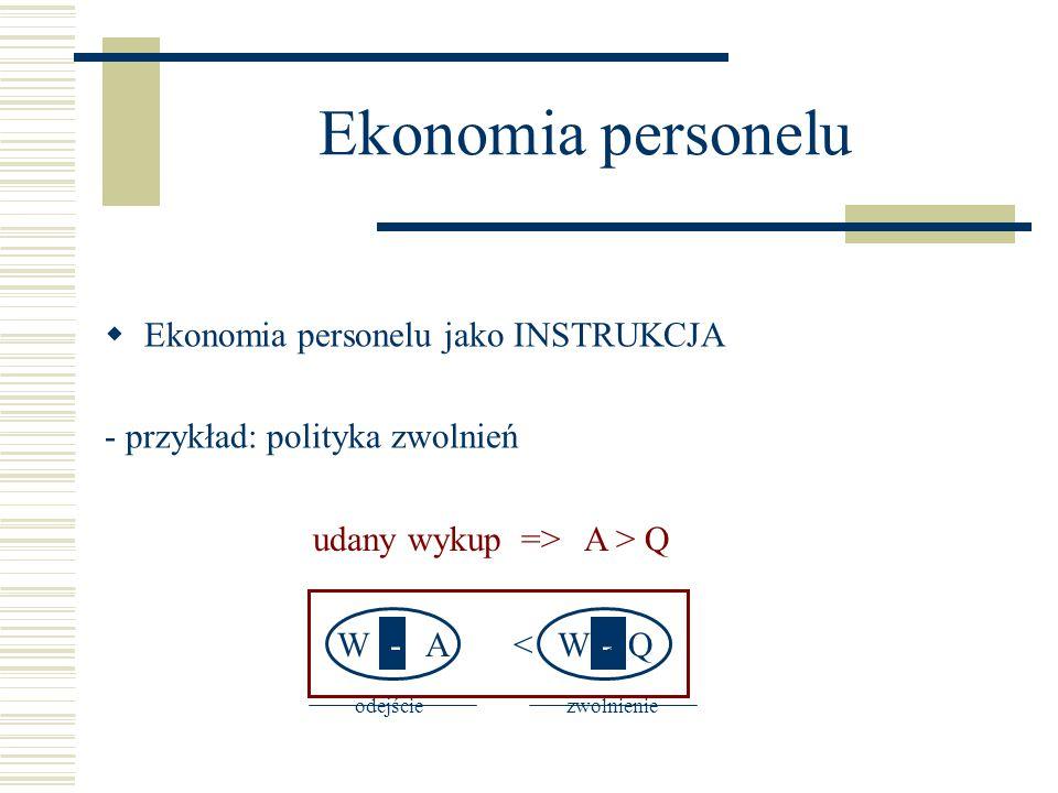 Ekonomia personelu  Ekonomia personelu jako INSTRUKCJA - przykład: polityka zwolnień QA<<-WW zwolnienieodejście - - udany wykup => > A > Q