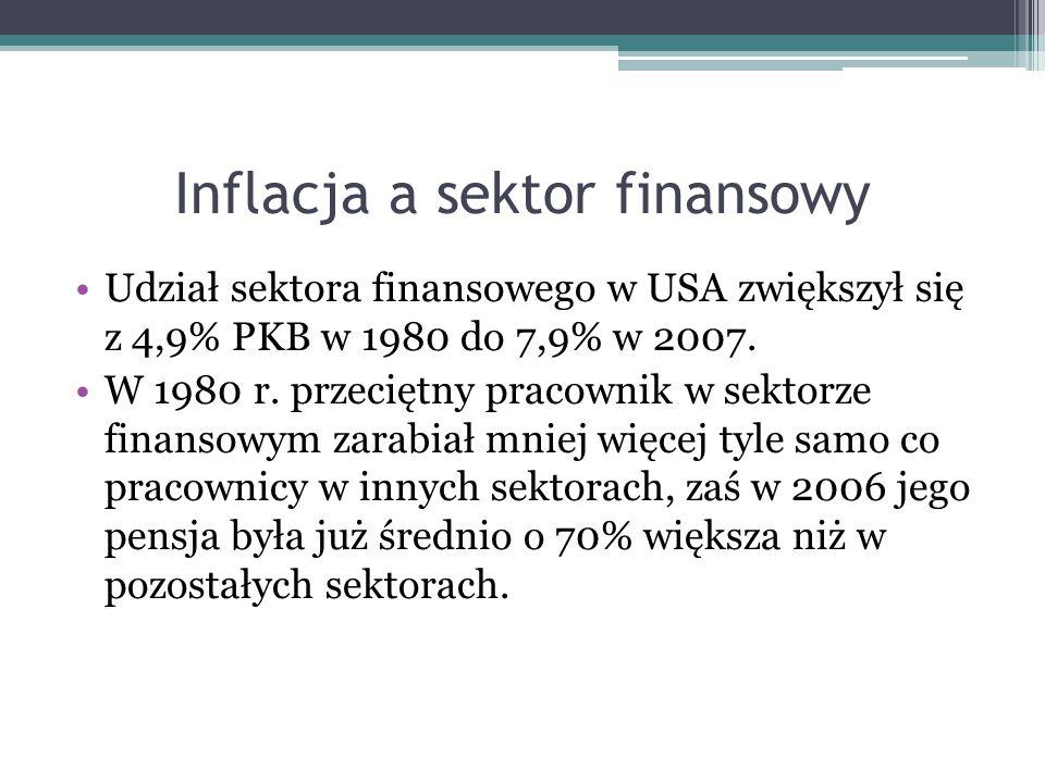 Inflacja a sektor finansowy Udział sektora finansowego w USA zwiększył się z 4,9% PKB w 1980 do 7,9% w 2007. W 1980 r. przeciętny pracownik w sektorze