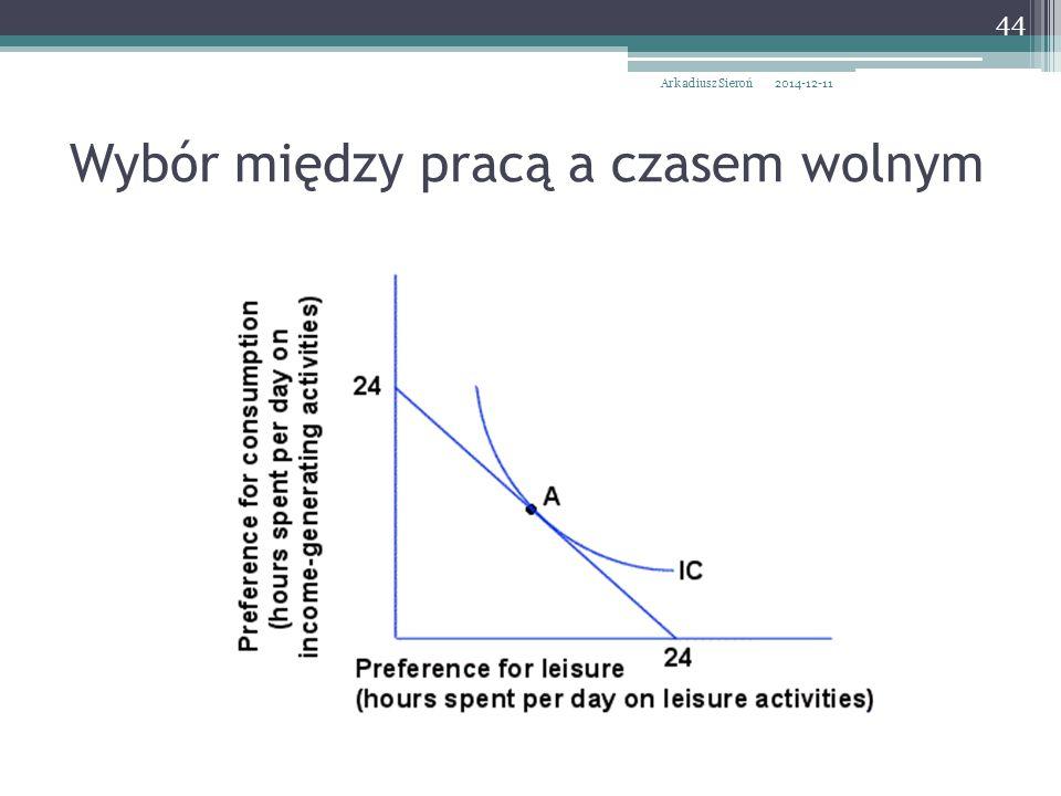 2014-12-11Arkadiusz Sieroń 44 Wybór między pracą a czasem wolnym