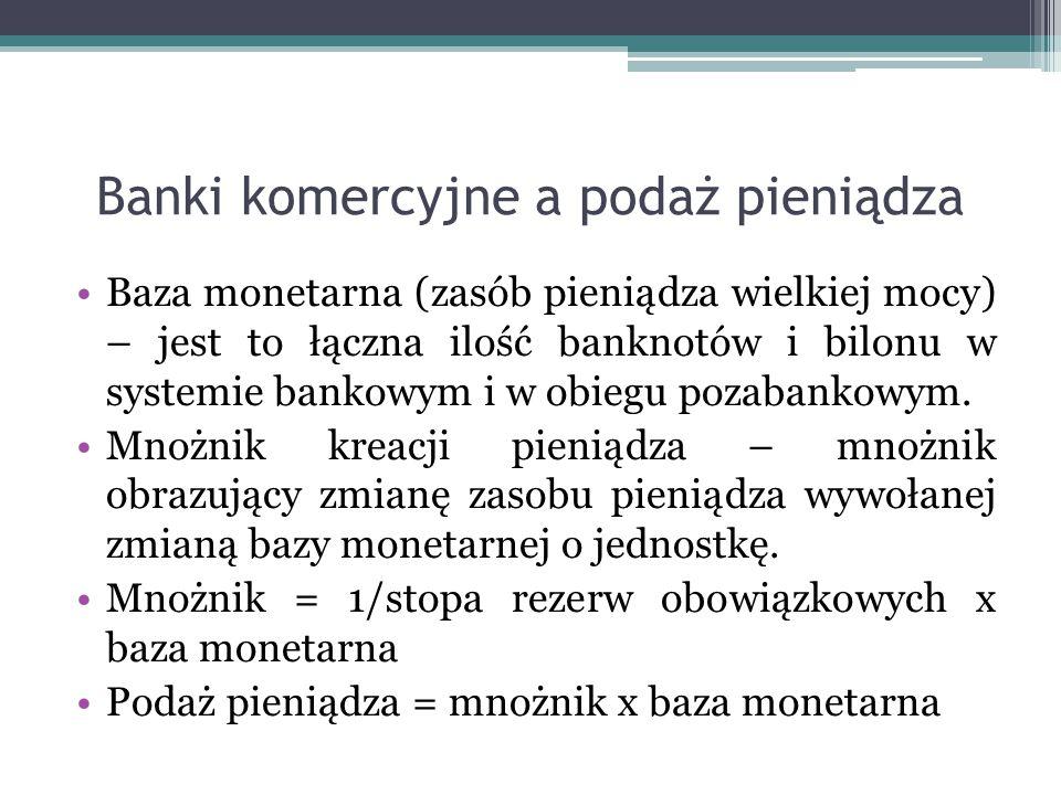 Banki komercyjne a podaż pieniądza Baza monetarna (zasób pieniądza wielkiej mocy) – jest to łączna ilość banknotów i bilonu w systemie bankowym i w obiegu pozabankowym.