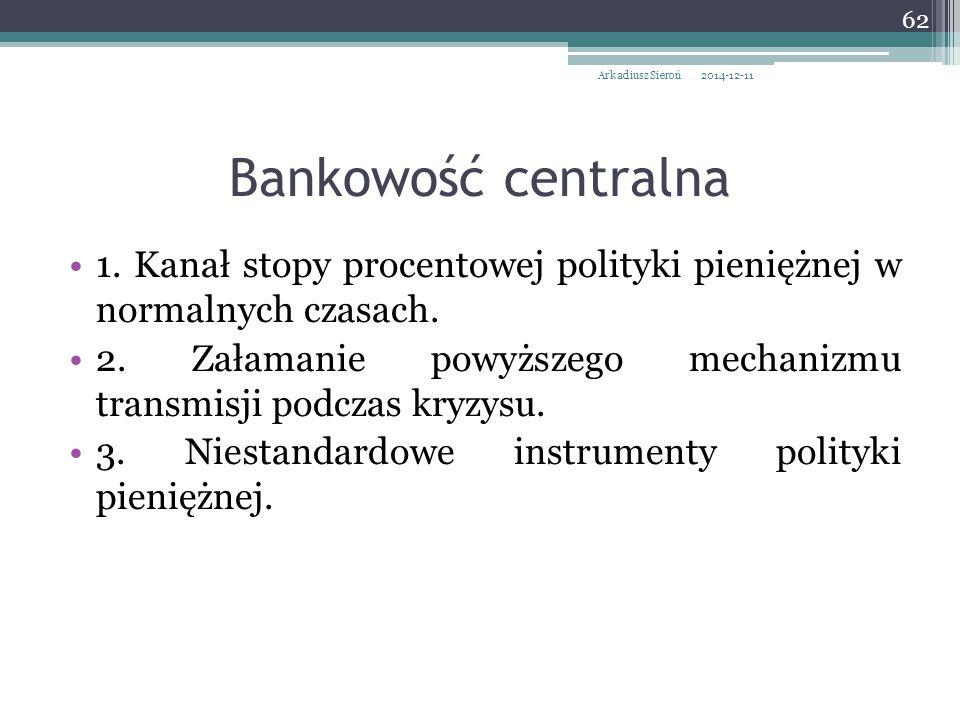 1. Kanał stopy procentowej polityki pieniężnej w normalnych czasach. 2. Załamanie powyższego mechanizmu transmisji podczas kryzysu. 3. Niestandardowe